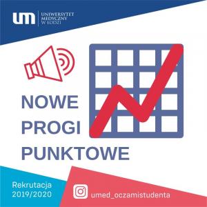 Obrazek opisujący NOWE PROGI PUNKTOWE!